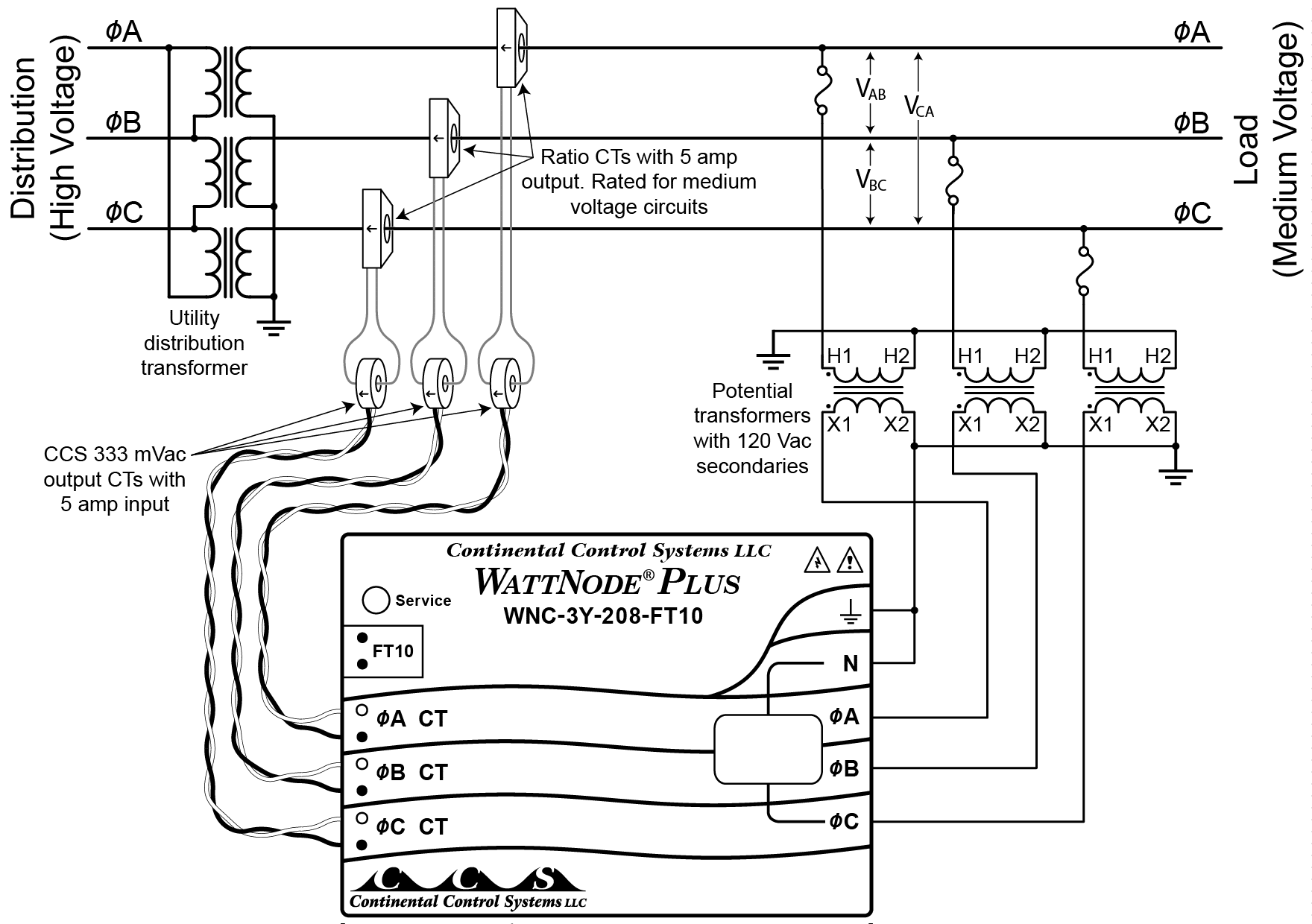 Using Potential Transformers Continental Control Systems Llc Wiring Diagram C Neutral Wire Will Be Connected To Figure 7 Monitoring A Three Wye Circuit Without