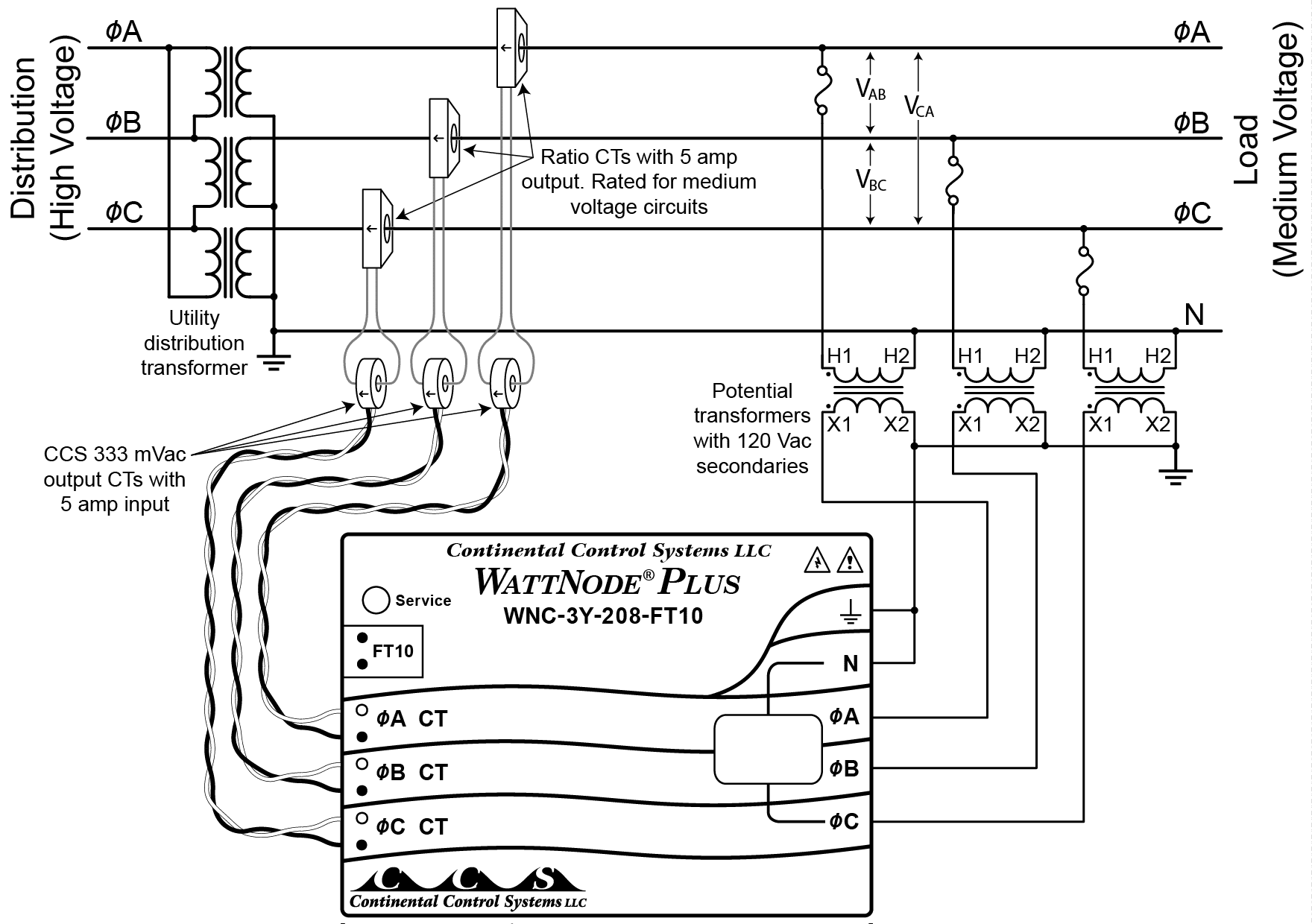 hvac potential relay wiring diagram using potential transformers – continental control systems ... #3