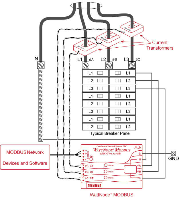 Wattnode modbus three Phase Panel.jpg